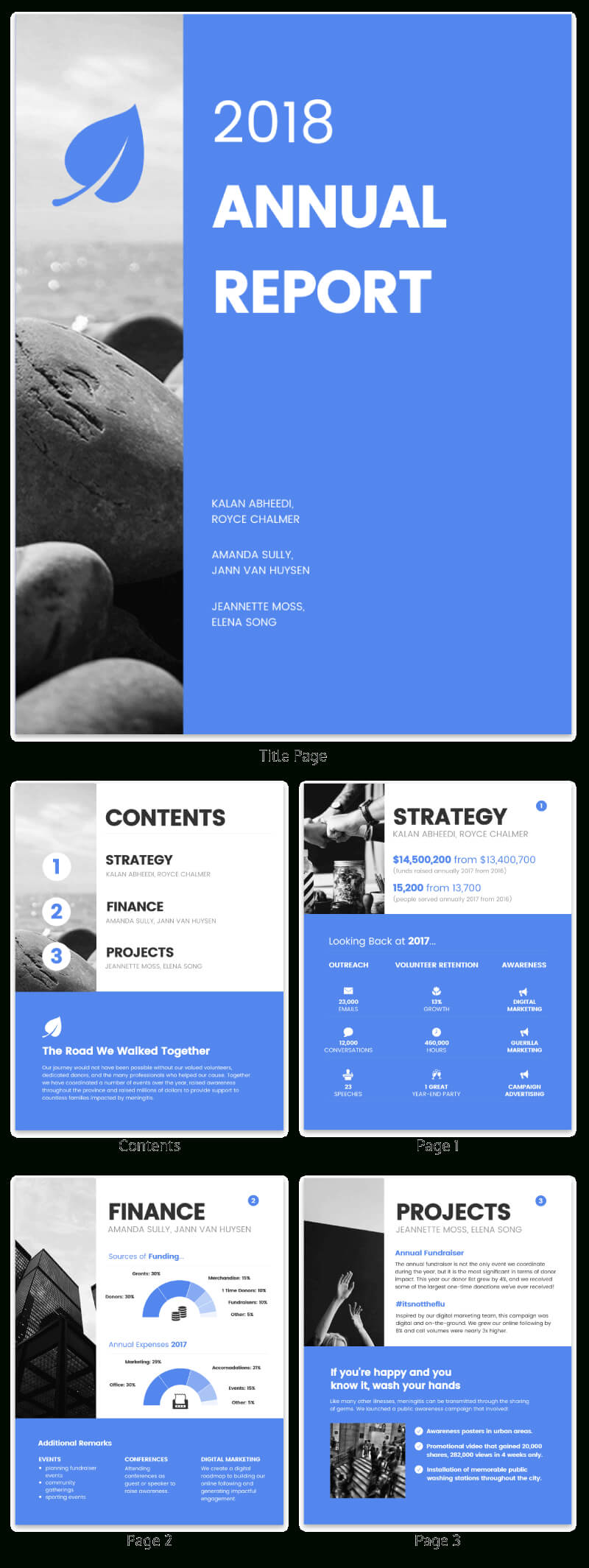 50+ Customizable Annual Report Design Templates, Examples For Reporting Website Templates