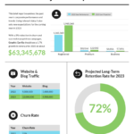 50+ Customizable Annual Report Design Templates, Examples Intended For Html Report Template Free