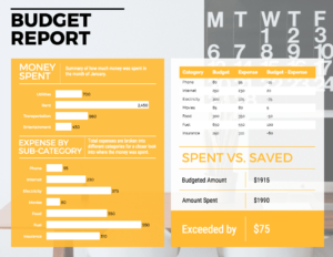 50+ Customizable Annual Report Design Templates, Examples Within Annual Budget Report Template
