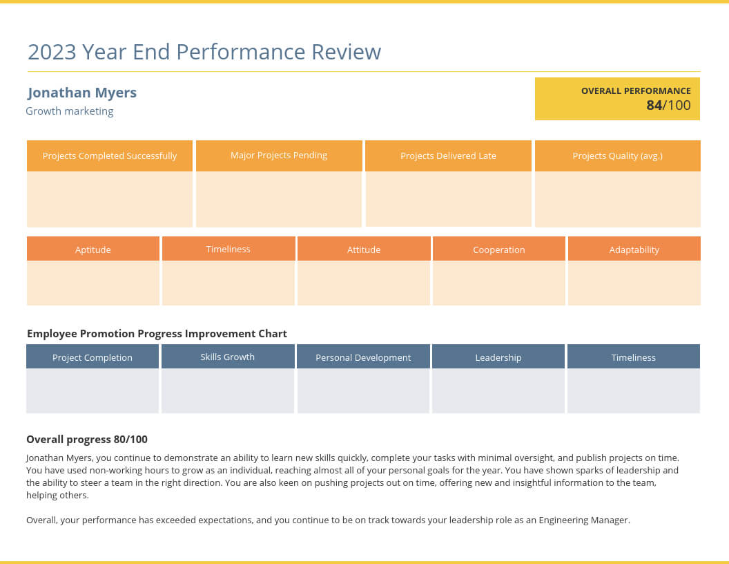 50+ Customizable Annual Report Design Templates, Examples Within Annual Review Report Template