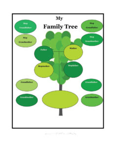 50+ Free Family Tree Templates (Word, Excel, Pdf) ᐅ for 3 Generation Family Tree Template Word