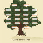 50+ Free Family Tree Templates (Word, Excel, Pdf) ᐅ Inside Fill In The Blank Family Tree Template