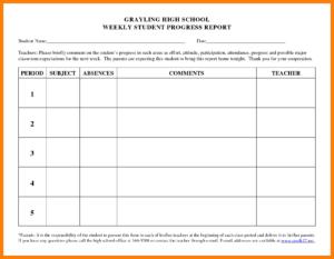 6+ Student Progress Report Templates | Phoenix Officeaz intended for Educational Progress Report Template