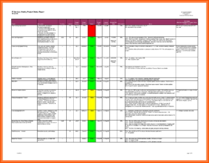 7+ Daily Status Report Template In Excel | Iwsp5 Inside Weekly Status Report Template Excel