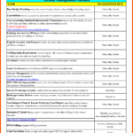 7+ Daily Work Activity Report Template | Iwsp5 Throughout Work Summary Report Template