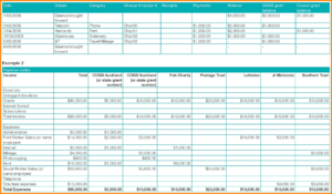 7+ Financial Report Excel | West Of Roanoke for Excel Financial Report Templates