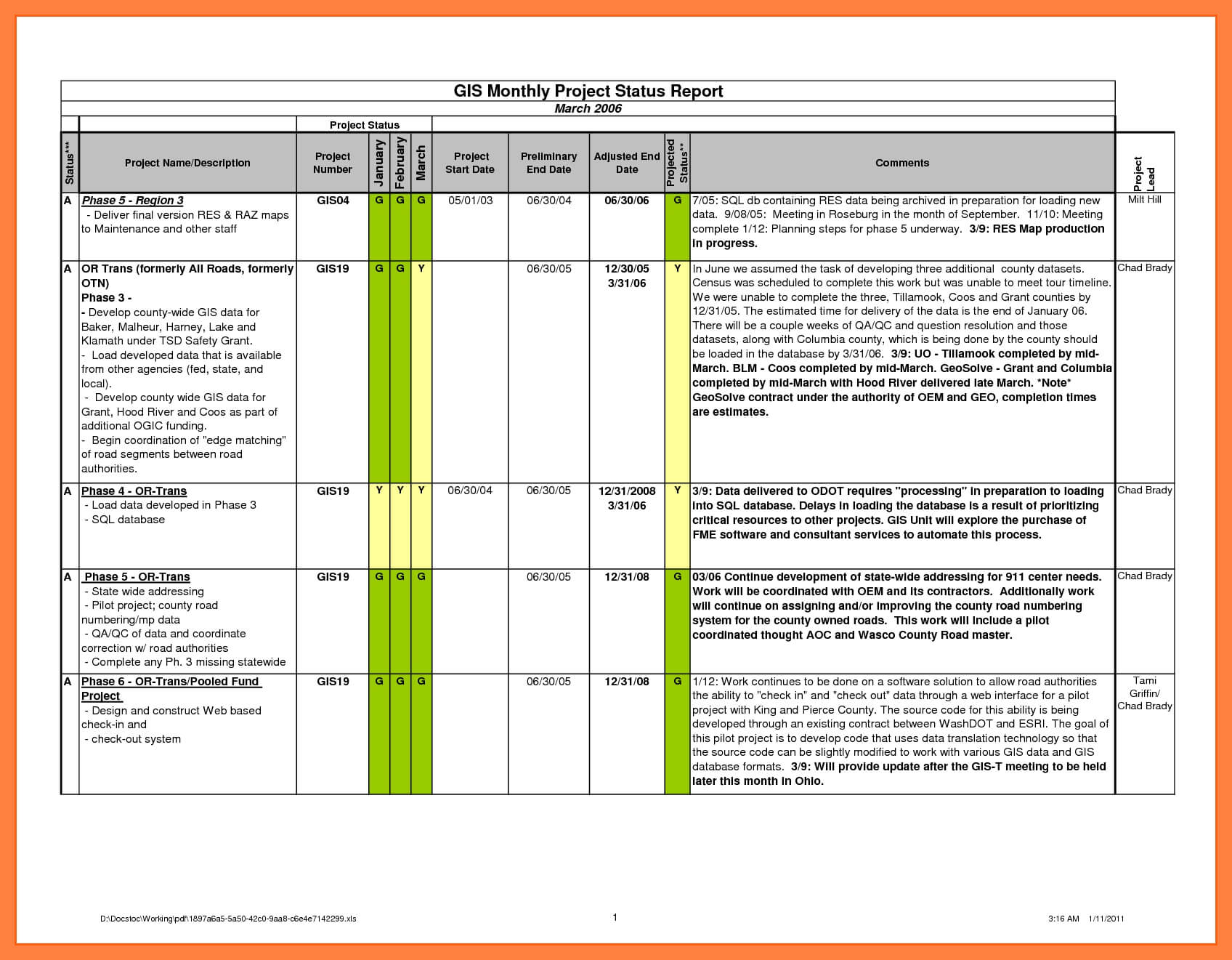 7+ Sample Project Status Reports | Corpus Beat For Daily Project Status Report Template