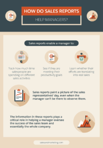 7 Steps To Creating A Sales Report Your Bosses Will Enjoy with regard to Sales Representative Report Template