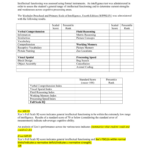 8 Cognitive Template-Wppsi-Iv Ages 4 0-7 7 regarding Wppsi Iv Report Template