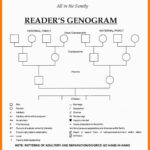 8+ Genogram Template Word | Reptile Shop Birmingham for Family Genogram Template Word