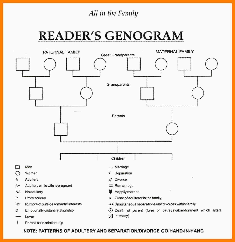 8+ Genogram Template Word | Reptile Shop Birmingham For Family Genogram Template Word