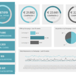 8 Marketing Report Examples – Daily, Weekly, Monthly Report With Market Intelligence Report Template