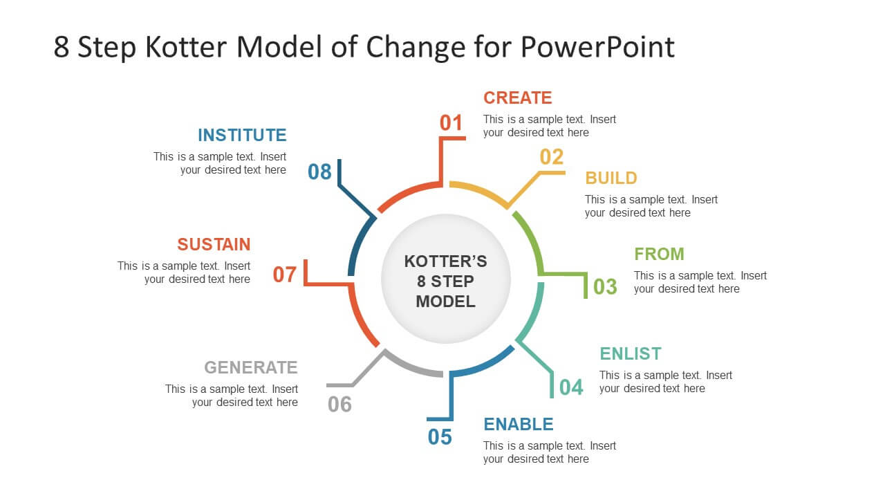 8 Step Kotter Model Of Change Powerpoint Template Intended For How To Change Template In Powerpoint