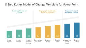 8 Step Kotter Model Of Change Powerpoint Template with regard to Change Template In Powerpoint