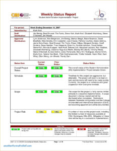 8+ Weekly Status Report Examples – Pdf | Examples regarding Project Implementation Report Template