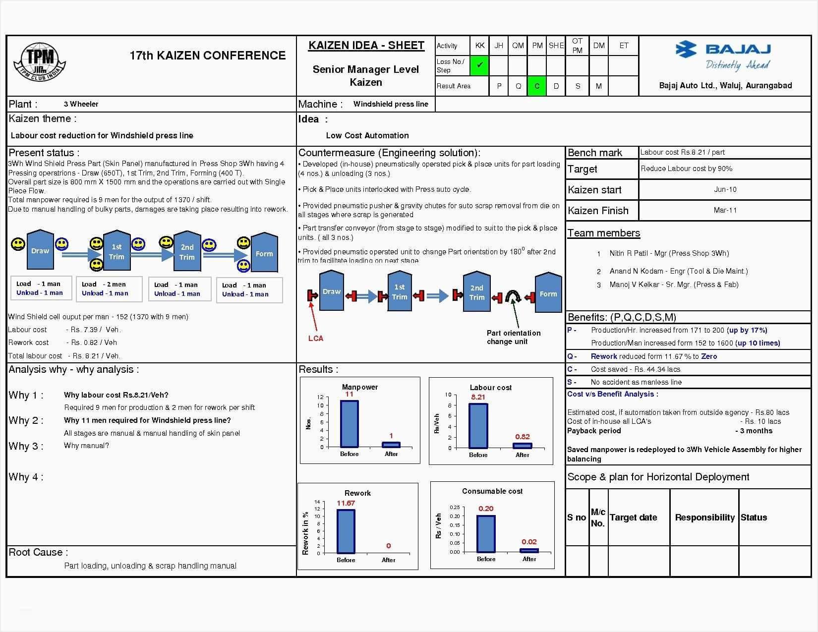 8D Problem Solving Template Excel | Glendale Community In 8D Report Template Xls