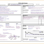 8D Problem Solving Template Excel – The Spreadsheet Library Throughout 8D Report Format Template