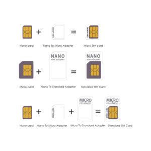 9-10 Micro Sim To Nano Sim Template | Juliasrestaurantnj for Sim Card Cutter Template