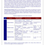 9+ Training Evaluation Survey Examples - Pdf, Word   Examples in Training Feedback Report Template