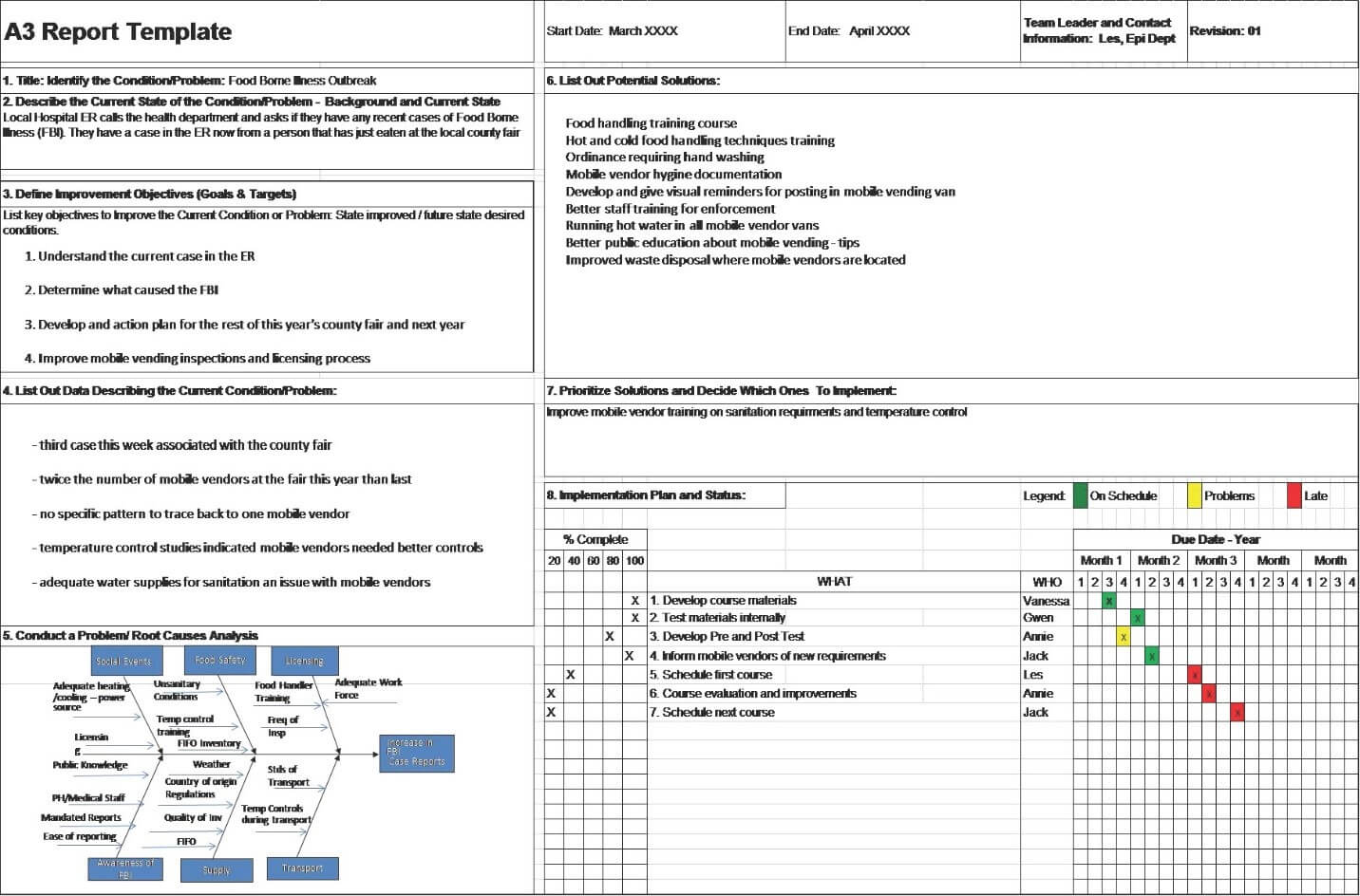 A3 Problem Solving Report In Improvement Report Template