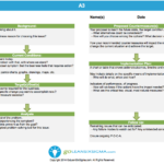 A3 – Template & Example In A3 Report Template