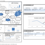 A3 Template   Free Download To Help You Make Better A3 Reports Regarding A3 Report Template