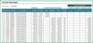 Account Receivable Excel Template » Exceltemplate with regard to Accounts Receivable Report Template