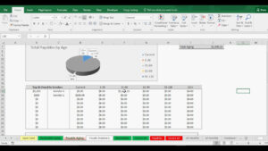 Aging Accounts Receivable / Payable – Tracking Template throughout Accounts Receivable Report Template