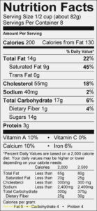 All About Nutrition: Nutrition Facts Label Template Word inside Blank Food Label Template