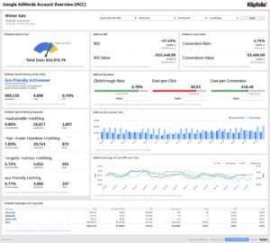 All Your Marketing And Advertising Data In One Spot | Klipfolio intended for Advertising Rate Card Template