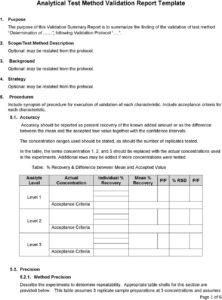 Analytical Test Method Validation Report Template – Pdf with regard to Analytical Report Template
