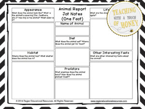 Animal Research Project – Animal Report Writing Templates for Template For Information Report