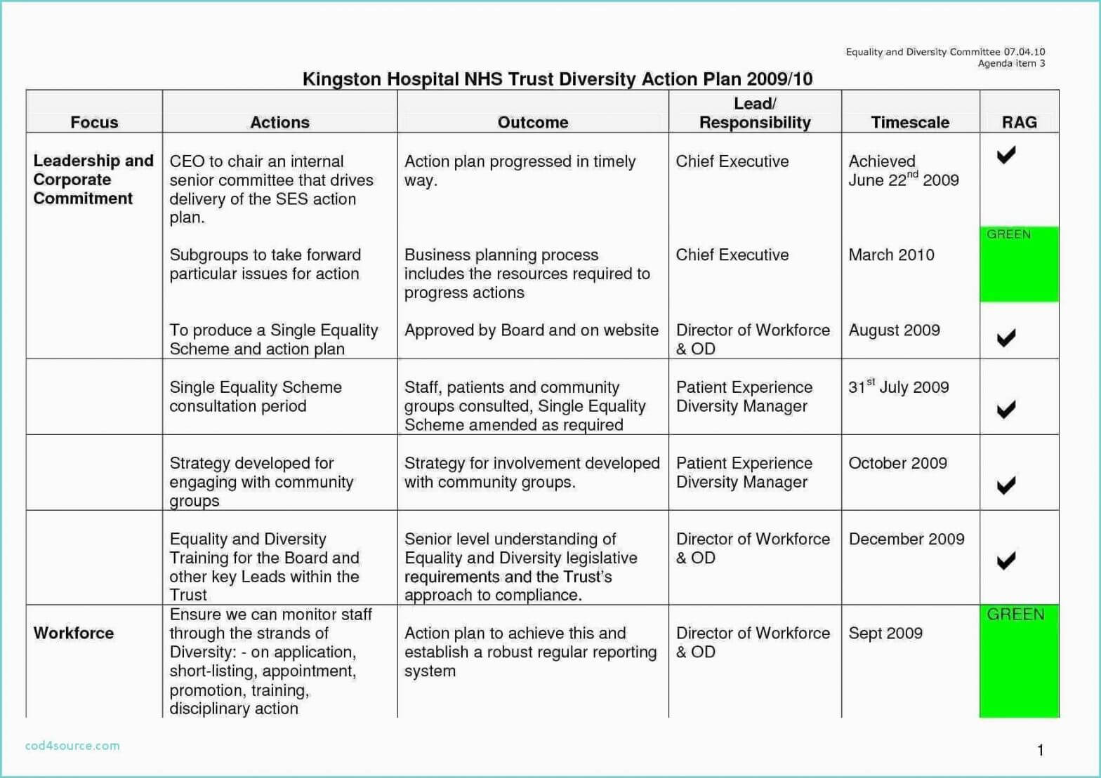 Annual Financial Statements Template Then Annual Report Regarding Simple Report Template Word