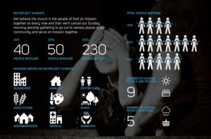 Annual Report – Non Profit | Visual.ly within Non Profit Annual Report Template
