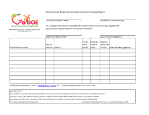 Annual Training Report | Templates At Allbusinesstemplates within After Training Report Template