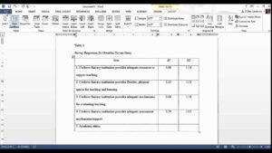 Apa Format For Microsoft Word: Tables with Apa Table Template Word
