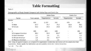 Apa Tables Video within Apa Table Template Word