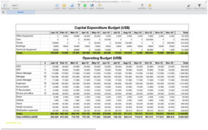 Archaicawful Capex Budget Template Plan Templates Opex And with regard to Capital Expenditure Report Template