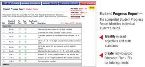 Assessment Technology | Moving With Math – Rti Math Leader With Regard To Summer School Progress Report Template