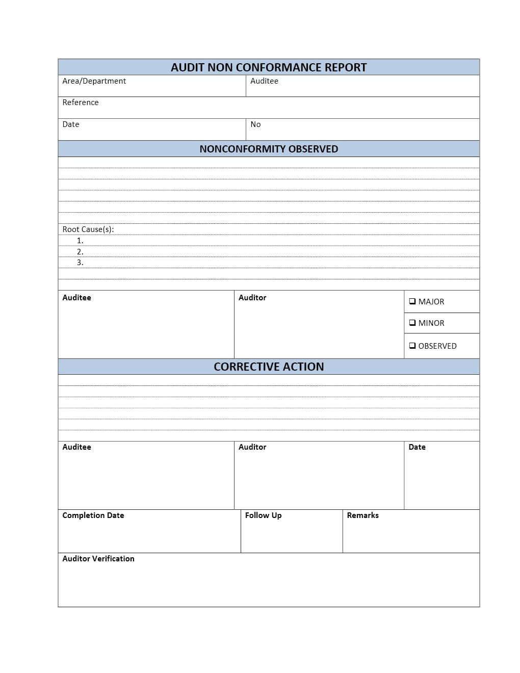 Audit Non Conformance Report In Non Conformance Report Form Template
