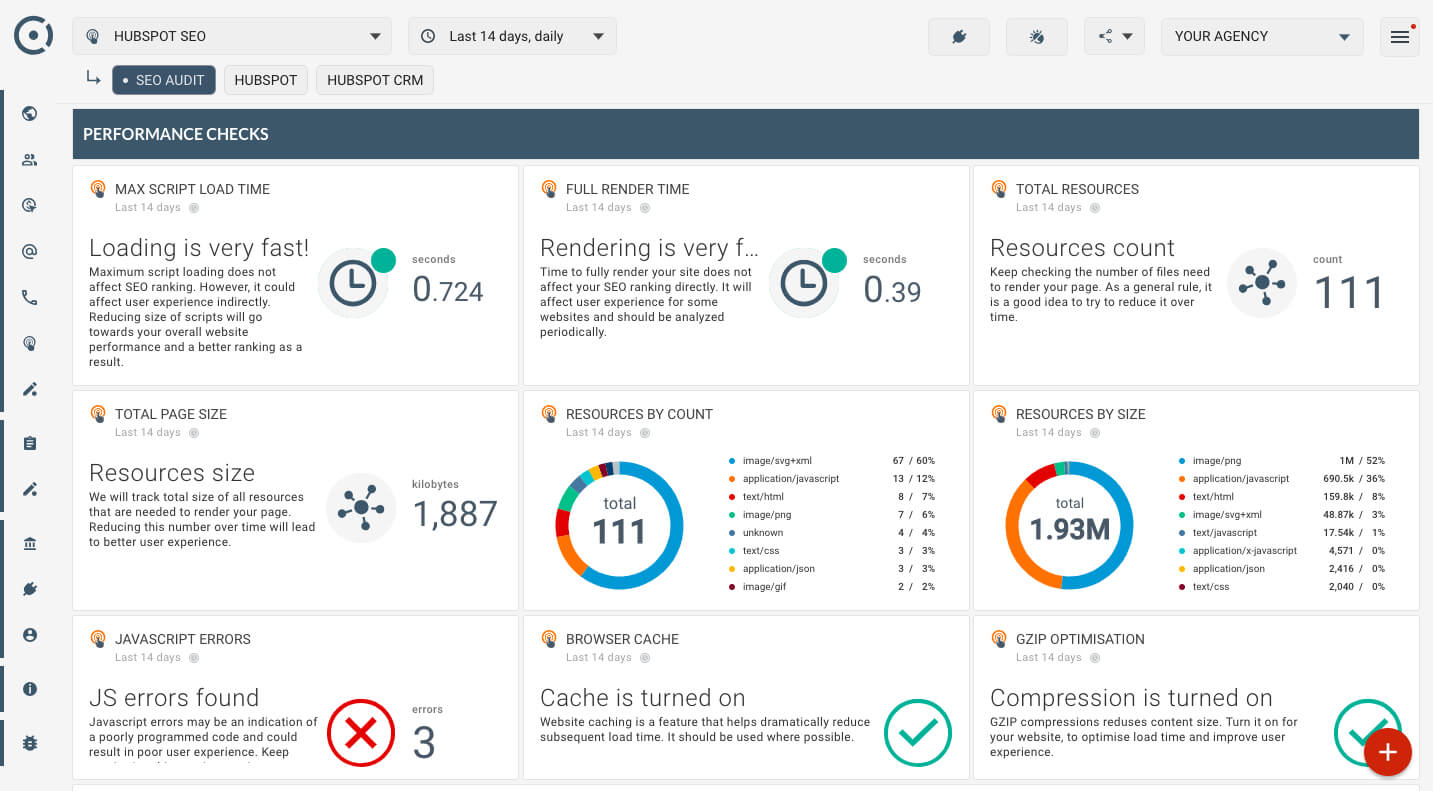 Automated White Label Business, Seo, Ppc Reporting Tools In Reporting Website Templates