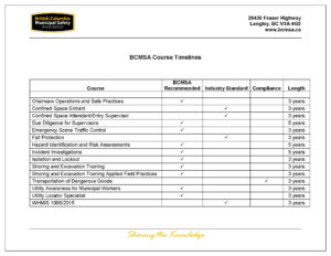 Awesome Collection For Electrical Isolation Certificate in Electrical Isolation Certificate Template