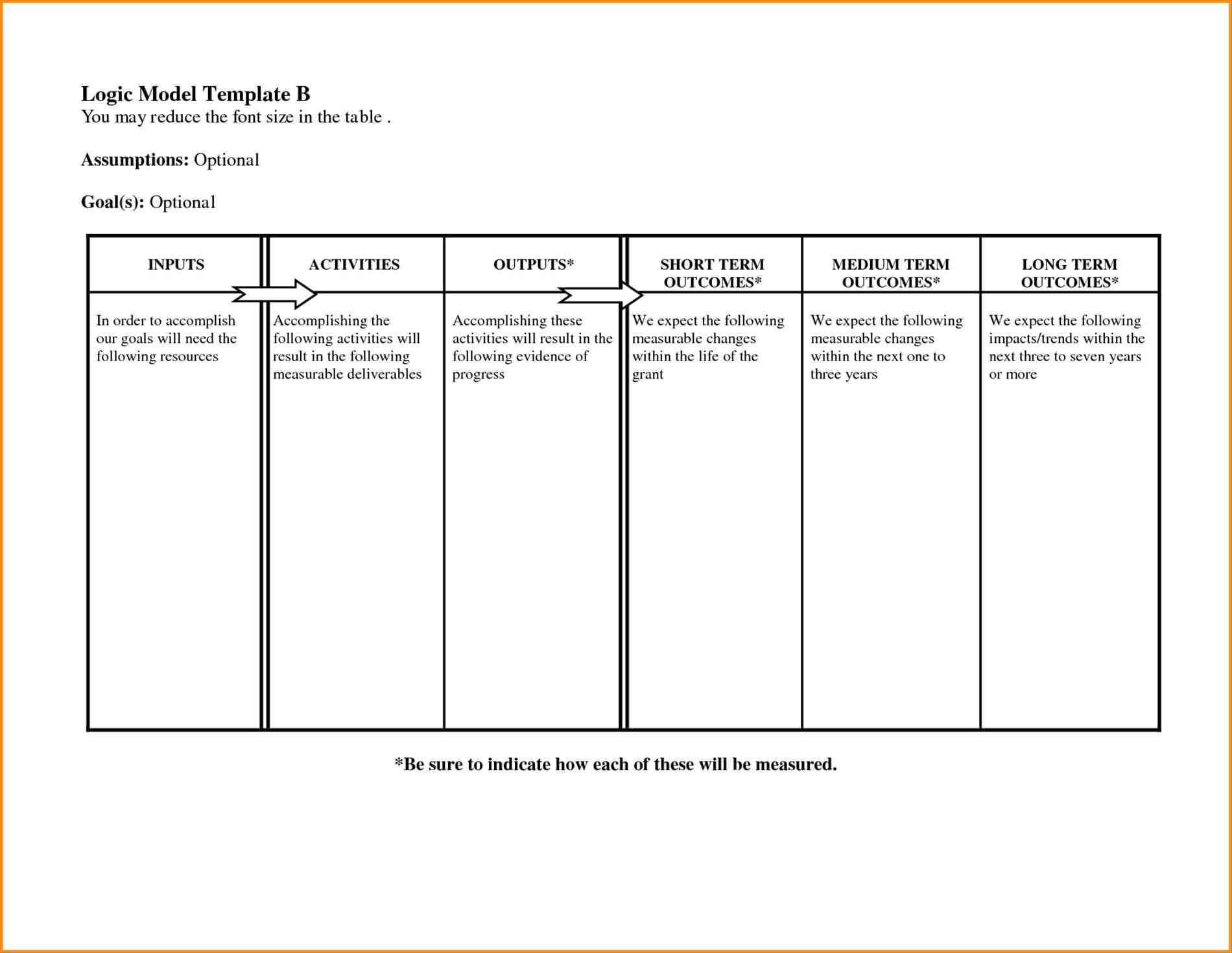 Awesome Logic Model Template Powerpoint Ideas Outputs Theory Throughout Logic Model Template Microsoft Word