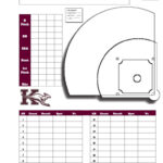 Baseball Scouting Chart | Baseball | Baseball Pitching for Baseball Scouting Report Template