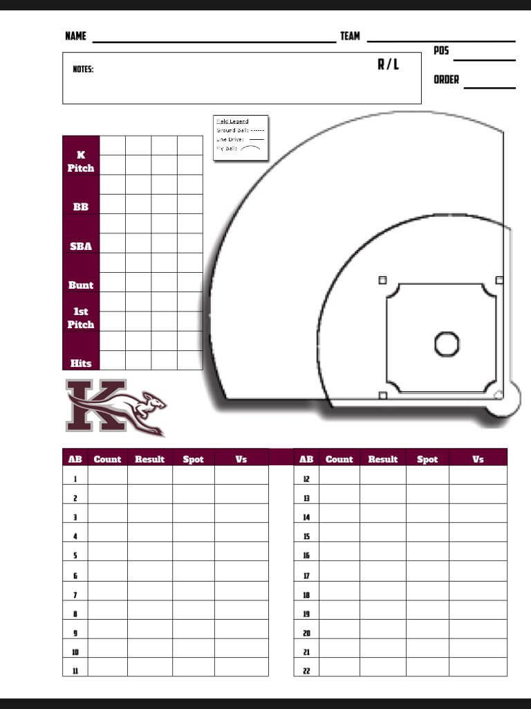 Baseball Scouting Chart | Baseball | Baseball Pitching For Baseball Scouting Report Template