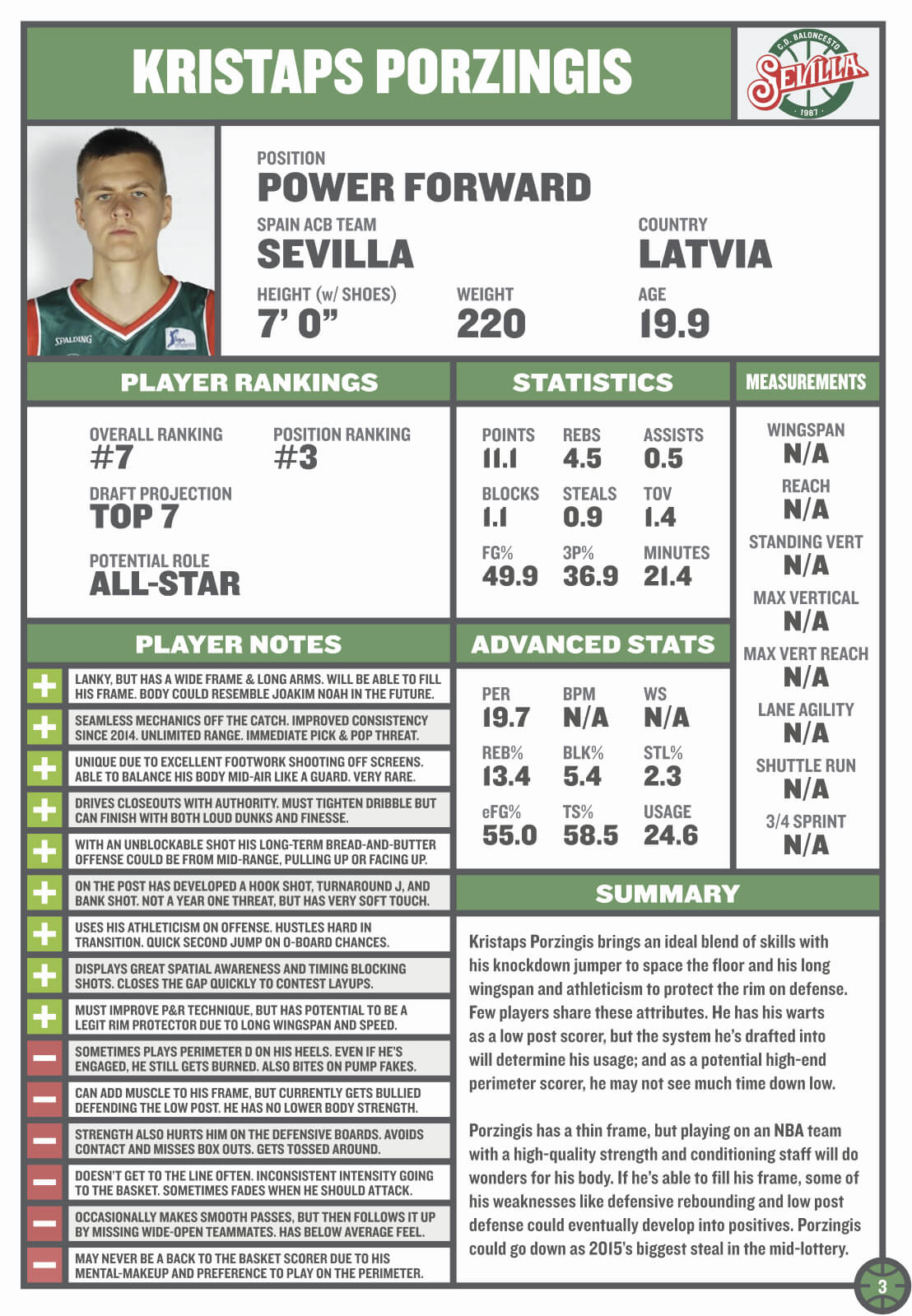 Basketball Scouting Report Template Unique 10 Basketball With Regard To Scouting Report Basketball Template