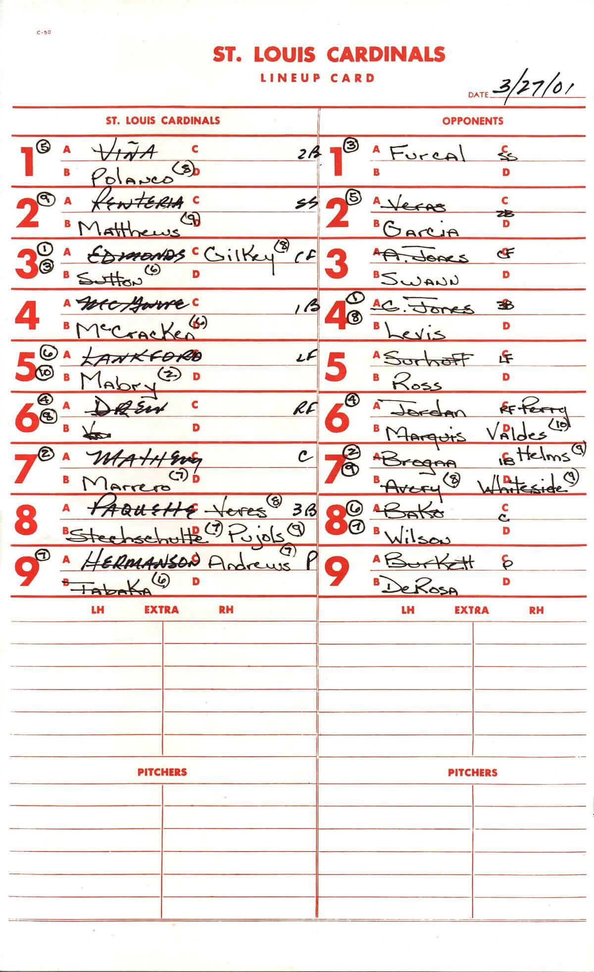 Batting Order (Baseball) – Wikipedia Regarding Dugout Lineup Card Template