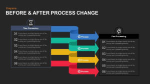 Before And After Process Change Powerpoint Template And Keynote Within How To Change Template In Powerpoint