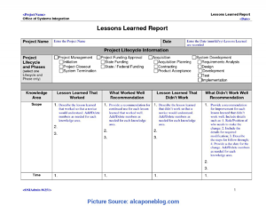 Best Lessons Learned Report Example Lessons Learned Template in Lessons Learnt Report Template