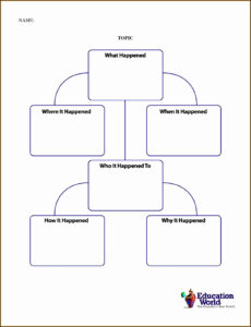 Best Of 31 Examples Chart Templates For Microsoft Word Within Microsoft Word Flowchart Template